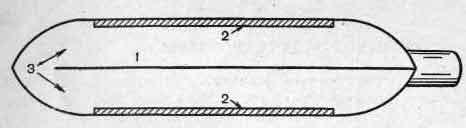 Газоразрядный детектор (схема)