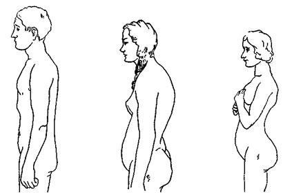Упражнения для укрепления мышц ребенка при сутулости