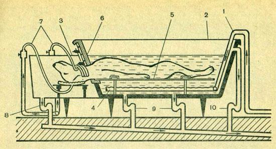 Схема установки для проведения