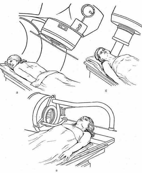Устройство для центрации пучка излучения при дистанционной лучевой терапии