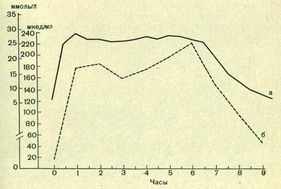Проявление сахарного диабета на коже у детей