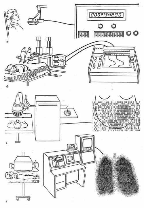 Способы регистрации радионуклидной информации