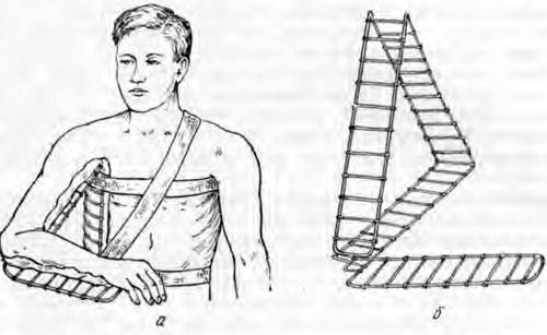 Треугольная отводящая — поддерживающая шина П. Г. Корнева для временной иммобилизации и фиксации верхней конечности при поражении плечевого сустава