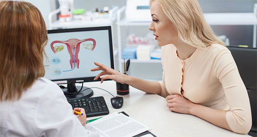 Причины и лечения эндометриоза